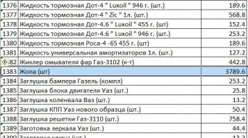 160516110425_strange_yakutsk_procurment_624x351_zakupki.gov.ru_nocredit