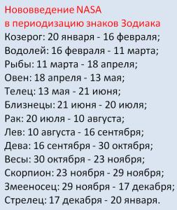 novye-znaki-zodiaka-nasa